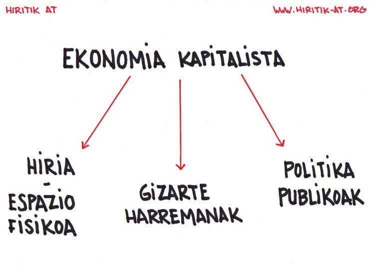 hiri kapitalista vs hiri komuna-3